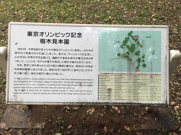 東京オリンピック記念樹木園サイン